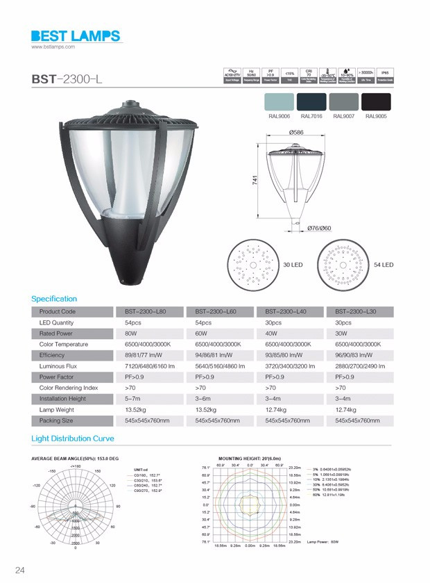hot new products for 2017 led garden light