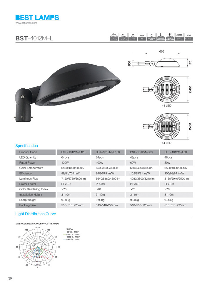 Factory direct sale led street light ip65 china supplier